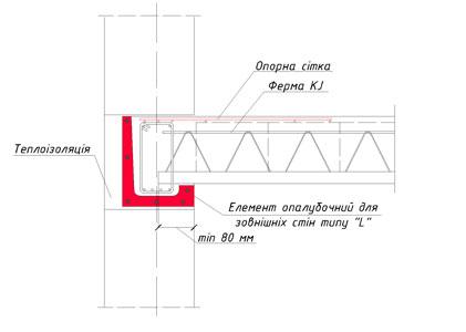 opal1s Элемент опалубочный для внутренних стен типа С