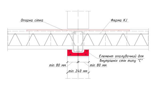 opal2s Элемент опалубочный для внутренних стен типа С